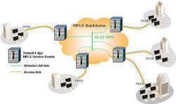 VPN Networking