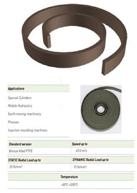 PTFE Guide Tapes