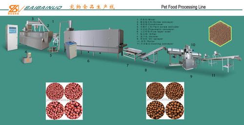 Fish Pet Food Processing Line