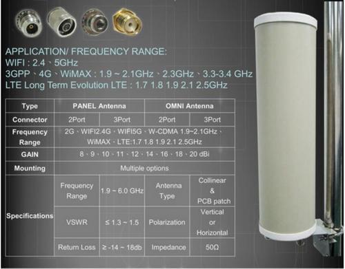 MIMO Omnidirectional Antenna