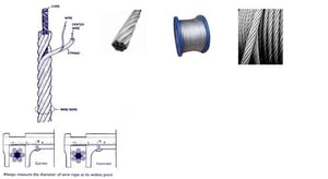 Hoist Wire Ropes
