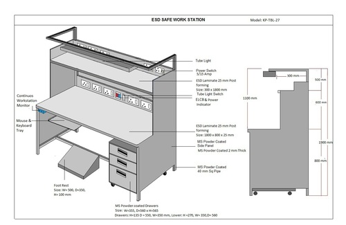 Esd Work Stations