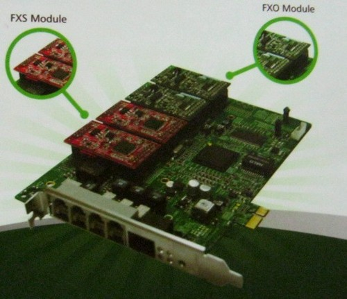 Analog Active Card (Pcie)