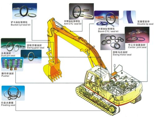 Hydraulic Cylinder Kits / Oil Seals For Excavator in