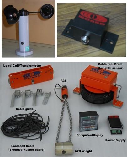 Safe Load Movement Indicators
