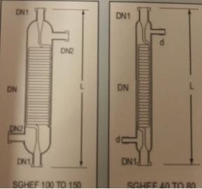 Glass Stripper With Ptfe Blade