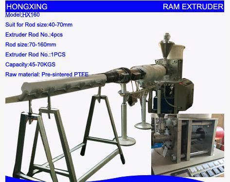 HX160 RAM Extrusion System for PTFE Rod