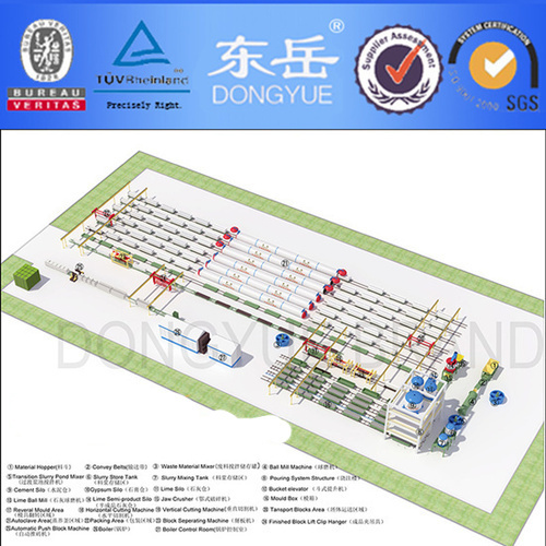 Sand Autoclaved Aerated Concrete Block Plant in   Yinan County