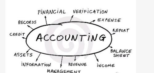 Accounting Services in  Narhe