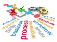 Process Management Service