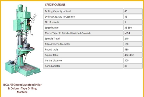 ITCO Geared Autofeed Pillar And Column Type Drilling Machines