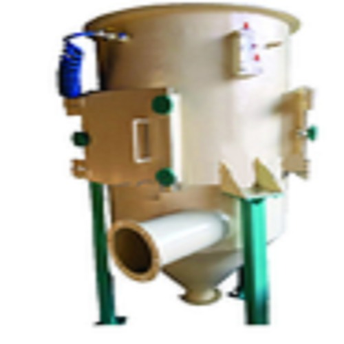 Closed Type Dust Collectors