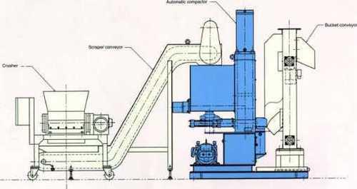 Chip Compactor Machine