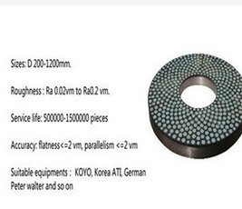 Vitrified Diamond and CBN Grinding Disc