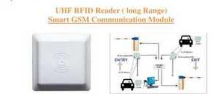 UHF RFID Reader Long Range