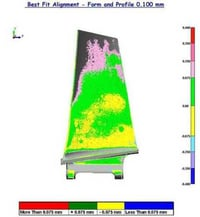 Very Efficient 3D Scanning Model Services