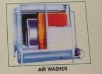 High Performance Commercial Air Washer