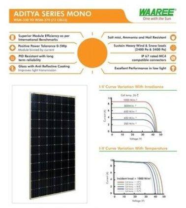 Aditya Series MONO 330-370 Solar Panel