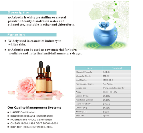 Cosmetic Raw Material - Manufacturers & Suppliers, Dealers