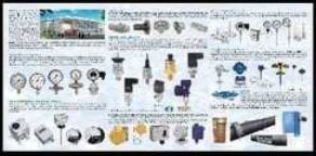 Wika Pressure Gauges and Transmitters