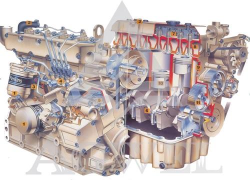 Perkings Engines