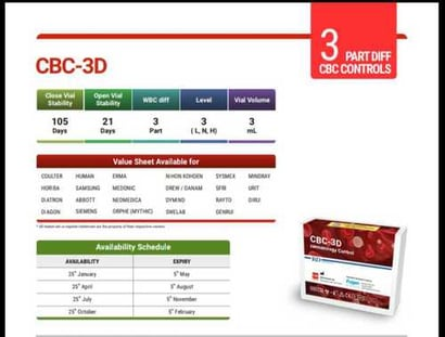 Hematology Control From R And D Reagents Certifications: Us Fda
