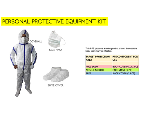 Highly Protective Ppe Kit