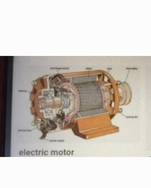 Industrial Fully Electric Motor