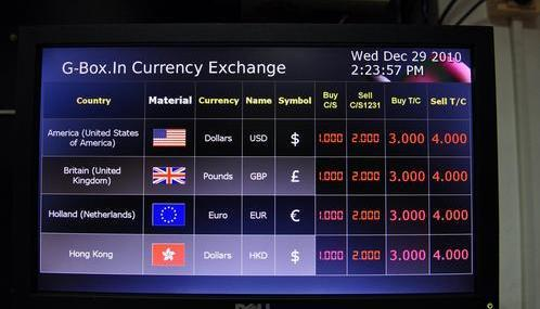 Lcd Foreign Exchange Forex