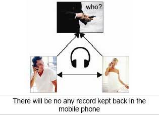 Spy-Phone Software