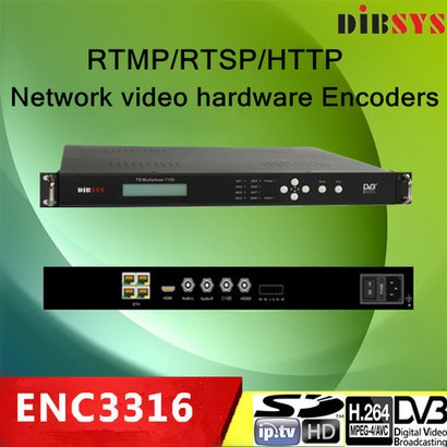 Low Cost Single Channel H.264 Network Video Encoder