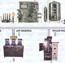 Mineral Water Turnkey Project Plant