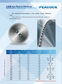 Saw Blade For Metallurgy