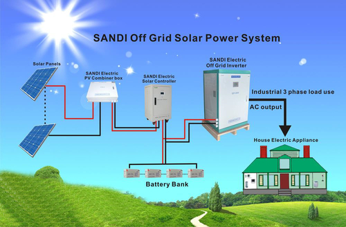 10kw Solar Power System For Home Appliance