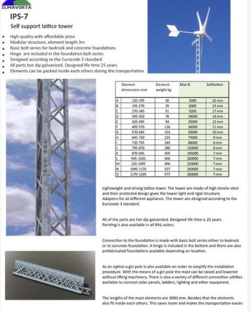 Lattice Tower, Lattice Tower Manufacturers & Suppliers, Dealers