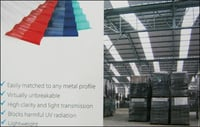 Extruded Corrugated Polycarbonate Sheet
