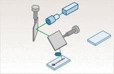 Scribing Laser Coding and Marking Systems