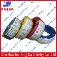 PVC Insulated Electrical Wire 450/750V