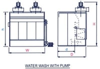 Water Wash Booth With Pump