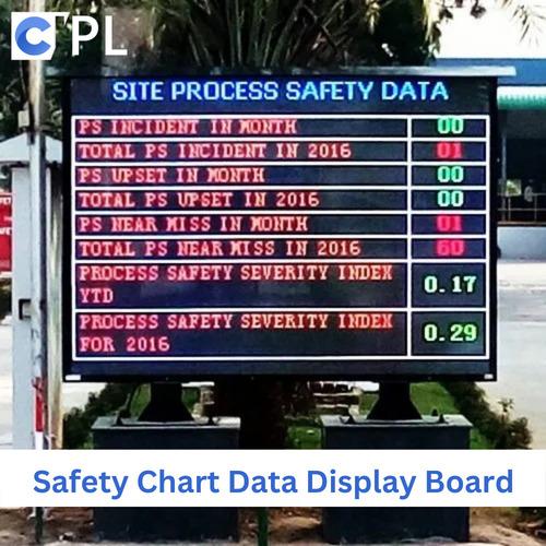 Safety Chart Data Display Board
