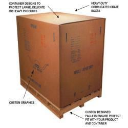 Plywood Export Packing Cases