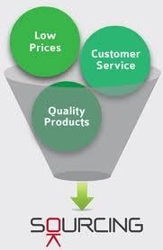Sourcing And Merchandising Service