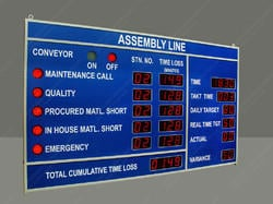 Assembly Line Stoppage Display