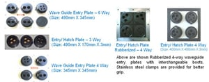 Wall Entry Plates