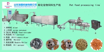 Pet Food And Aquatic Feed Production Line