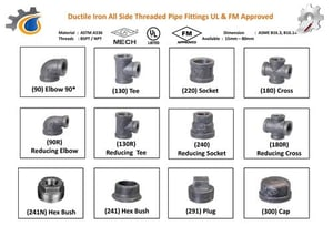 Ductile Iron Threaded Pipe Fittings And Coupling