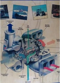 Reliable Turbo Charger