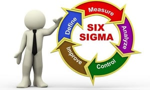 Six Sigma Training and Consulting Service