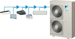 Daikin VRV System for Cooling Indoor and Outdoor