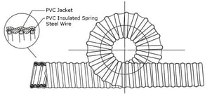 Spring Steel Wire Reinforced Flexible Grey Pvc Conduits And Hoses